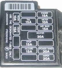 2000 miata fuse box 2000 wiring diagrams online