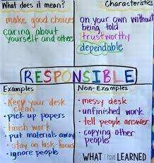 responsibility definition essay responsibilities as a student essay writefiction web fc com responsibilities as a student essay writefiction web fc com