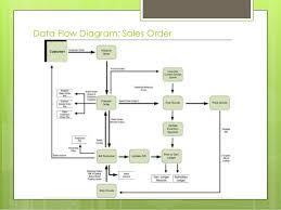usa company case study