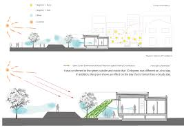 images about archi section on Pinterest   Architects  Floor       images about archi section on Pinterest   Architects  Floor plans and Ground floor