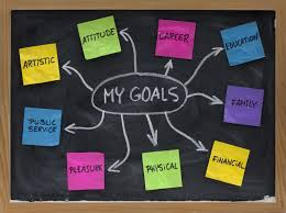 its unbelievably important to define your business goals here is sort your goals out