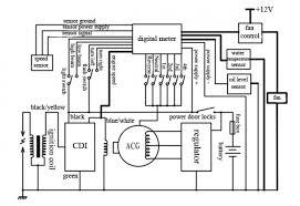 110cc chinese atv wiring diagram 110cc wiring diagrams taotao 110cc atv wiring diagram wiring diagram schematics