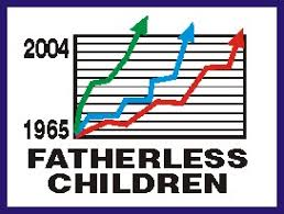 FATHERLESS AMERICA AND OUR DOWNFALL AS A NATION  By:  Steven LeBlanc