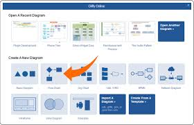 gliffy online user manualcreating diagrams