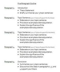 essay writing format for high school students essay writing format for high school students