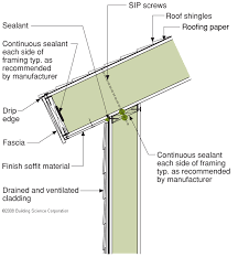 images about Sips building on Pinterest   Passive house       images about Sips building on Pinterest   Passive house  Timber frames and Roof panels