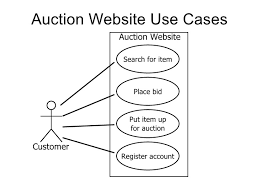 use case diagrams      auction website use cases