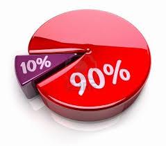 Resultado de imagem para dinheiro dez por cento