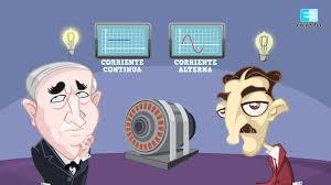 Resultado de imagen para Edison vs Tesla