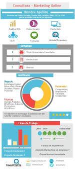 linkedin mejora tu perfil con una infografía de tu cv inventtatte infografía cv linkedin