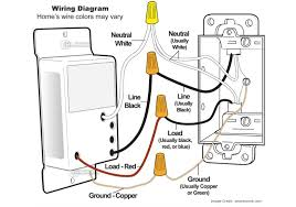 are your leds buzzing here s the fix how to install a dimmer switch for your recessed lighting