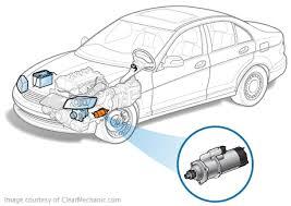 Starter Replacement Cost for Volkswagen Jetta - RepairPal Estimate