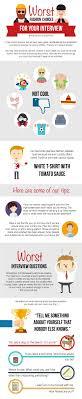 how to ruin an interview supergrad interview dress code fin2