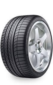 <b>Goodyear Eagle F1 Asymmetric</b> Tire Reviews (23 Reviews)