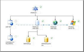 best images of application diagram visio example   visio    visio application diagram example