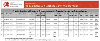 ardmore three past transactions as of 19 feb 2016 ardmore 3 fung shui good
