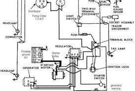 wiring diagram for 600 ford tractor the wiring diagram 1968 Ford 2000 Wiring Harness ford 2000 tractor wiring diagram wiring diagram and schematic design, wiring diagram Ford Wiring Harness Kits