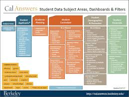 student data cal answers student data map icon jpg itok frt1akbc