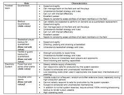 part ii table jpg case study on methods of industrial scale wind power analysis