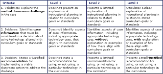network based assessment in education cite journal figure 3
