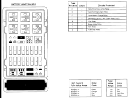 1999 ford e350 fuse panel diagram lurch ford cert