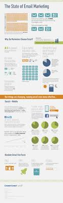 17 best images about infographics email marketing in an age where social media is all the rage it can be easy to forget just how effective email marketing is constant contact offered a reminder in the
