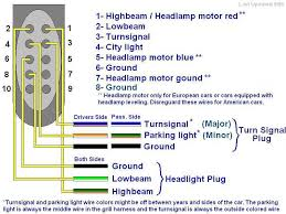 ford focus wiring halo ford auto wiring diagram schematic projectors halo led hook up ford focus forum ford focus st on ford focus wiring halo
