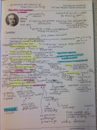mr webb s online classroom  annotation on london by william blake