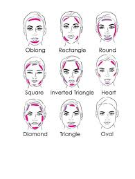 highlight and contour tricks for diffe face shapes after all we are each younique