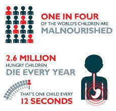 """Résultat de recherche d'images pour """"malnutrition"""""""