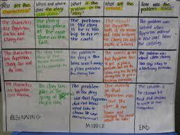 the outsiders essay topicsmrsarudi   the outsiders storyboard template jpg  the outsiders essay
