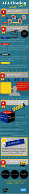 dream job  essay writing and infographic on pinterestapa citation an mba can always help to get your dream job  or we can