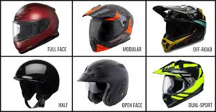 A Beginner's Guide to Types of <b>Motorcycle Helmets</b>