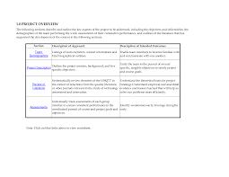 resume  retail job resume objective  chaoszcareer objective resume retail career objective resume retail career objective resume retail career objective resume retail