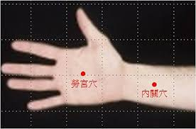 「救命的心包經」的圖片搜尋結果