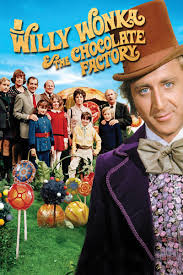 interesting facts about the movie charlie and the chocolate factory 11168085 800 nerdipop
