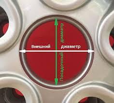 Как быстро подобрать <b>колпачки</b> на <b>диски</b> и не ошибиться при этом