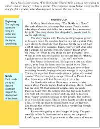 best essay writing tips  essay example english essays topics english essay writing tutorial basic english english essay writing help samples and list