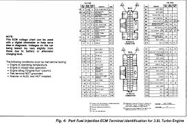 wiring diagram for 1985 mustang wiring discover your wiring 2003 mercury grand marquis fuel pump location f250 ke line diagram together oliver 550 tractor wiring