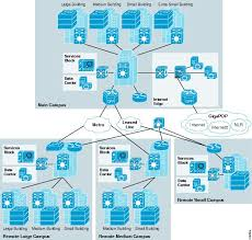 images of design a network diagram   diagramsnetwork diagram design photo album diagrams