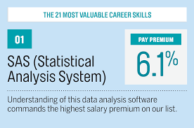 good software skills to have on resume cipanewsletter resume skills section leave these skills off money