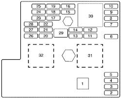 08 cobalt fuse box 08 wiring diagrams