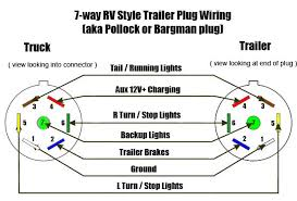 7 way wiring diagram 7 image wiring diagram 7 way trailer wire color code wire diagram on 7 way wiring diagram