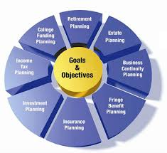 Financial Planning Energy Energy Finance solutions