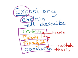 examples expository writing expository framework