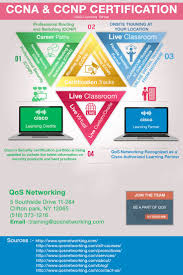 best images about infographic qos different apply successful infographic qos time preparation cisco security cisco products security training full advantage certifications assurance