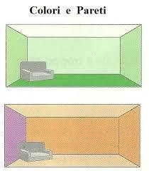 Soffitto In Legno Grigio : La conoscenza lu accostamento e scelta dei colori in una casa