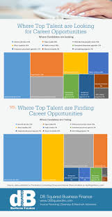 ways staffing agencies can attract top talent online digital hiring strategies to attract top talent