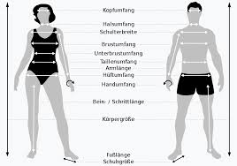 Clothing <b>sizes</b> - Wikipedia