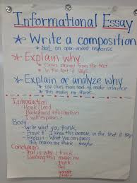 informational essay th grade ela anchor charts informational essay